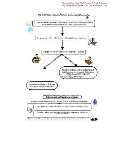 Download Manual De Cadetes Medicos Adventistas Software Engineer