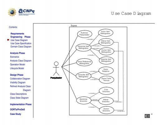 Contents requirements en ccuart Choice Image