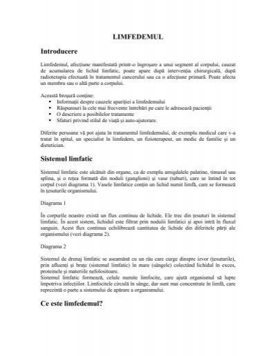 Limfedem sau edemul limfatic: ce este, de ce apare si cum se trateaza? | Bioclinica