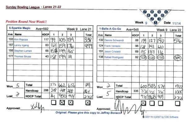 photo regarding Printable Bowling League Recap Sheets known as 7 days #9 Real Recap Sheets - Sunday Bowling League!