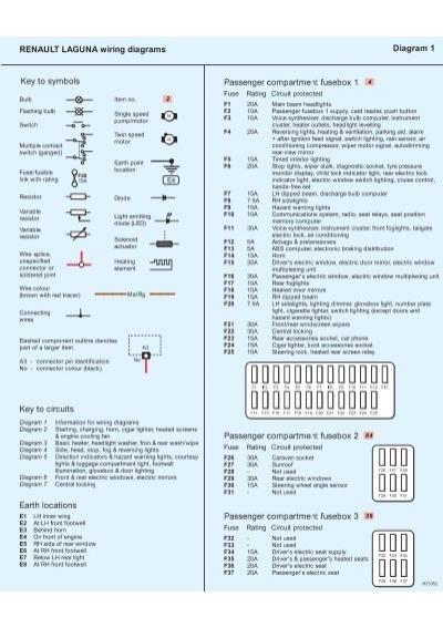 Renault Laguna Wiring Diagrams