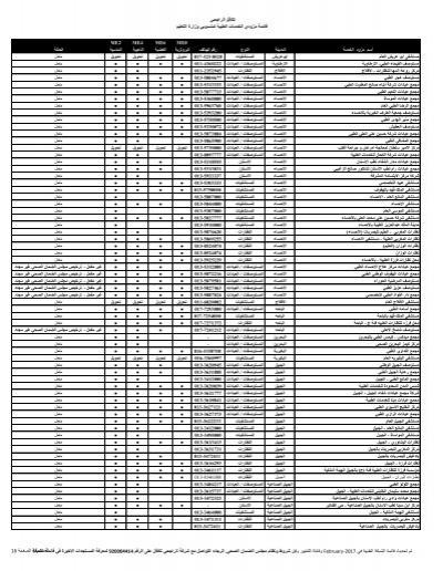 3c826a39a DOC-20170227-WA0030