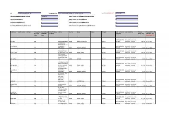 Download File No 6 - Rashtriya Chemicals and Fertilizers