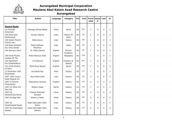 Aurangabad Municipal Corporation Maulana Abul Kalam Azad